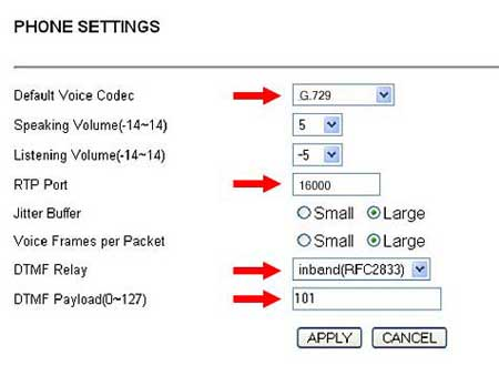 Zyxel Prestige 2000w voip sip settings and configuration guide
